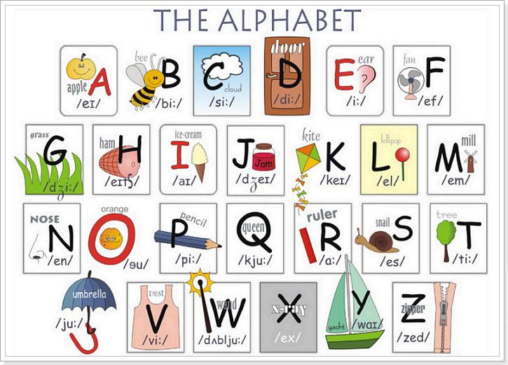 Как научить ребенка английскому алфавиту